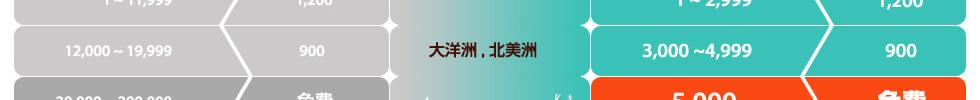 訂購JPY3000以上,從日本寄送的國際運費免費!