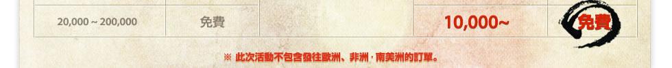謹賀新年!訂購JPY6000以上,從日本寄送商品免國際運費費!