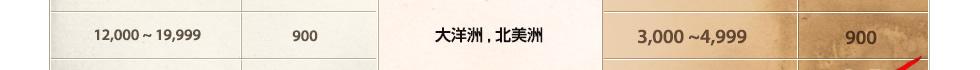 樂迎新春慶過年!訂購JPY3,000以上,從日本寄送的國際運費免費!