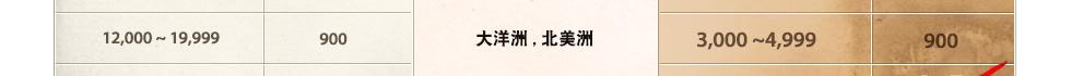 乐迎新春庆过年!订购JPY3,000以上,从日本寄送的国际运费免费!