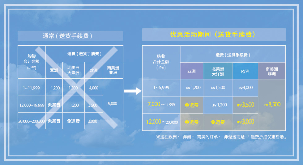 送往亚洲购物满JPY7,000以上 送往北美·大洋洲购物满JPY12,000以上的订单运费免费!!