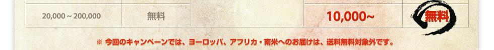 謹賀新年!JPY 6,000以上のご注文で、日本からの送料が無料!