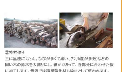 ②枠材作り